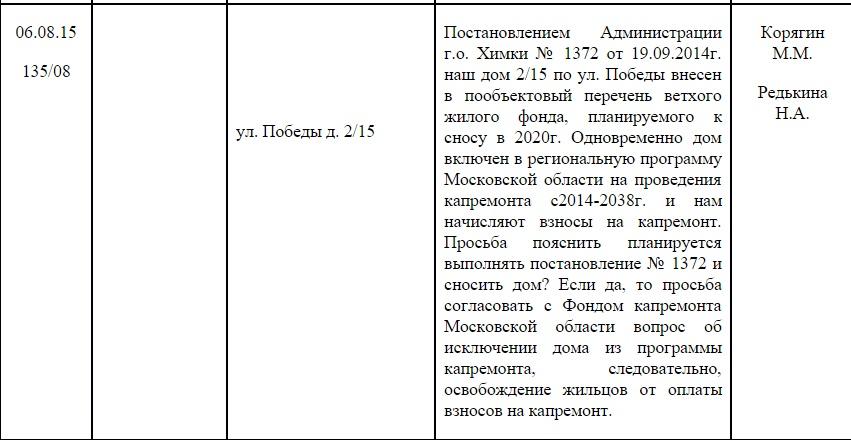 г химки ул бурденко: